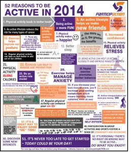 52-REASONS-TO-BE-ACTIVE-IN-2014