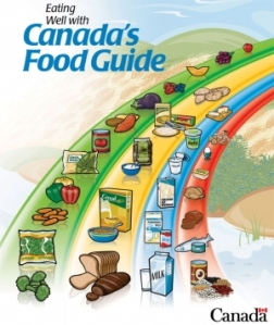 canada_food_guide_2