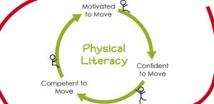 PhysicalLiteracy-APPLE-model_612