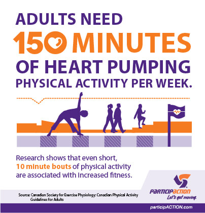 Participaction-Infographic-%20PhysicalActivityGuideAdults
